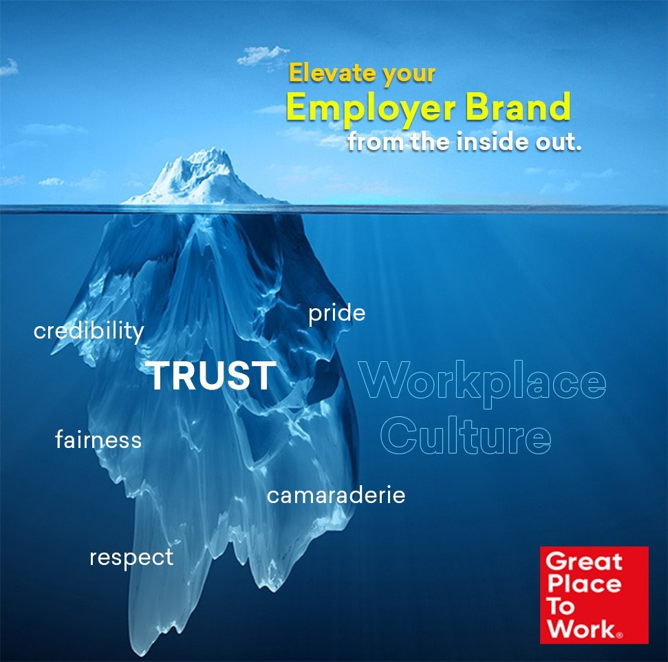 Employer Branding inside out